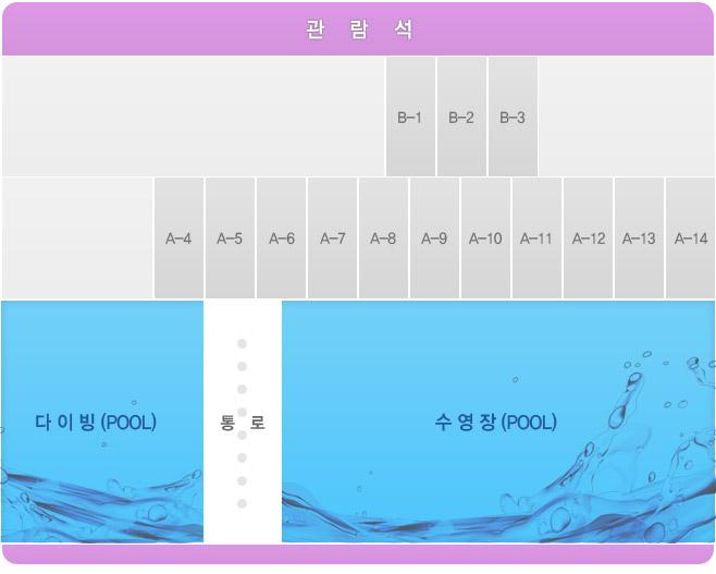 수영장 광고 위치